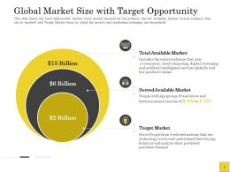 Pitch Deck To Raise Global Market Target Opportunity Target Market Ppt Powerpoint Microsoft