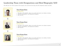 Pitch Deck To Raise Leadership Designations And Brief Biography Background Ppt Example 2015