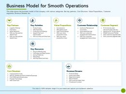 Pitch Deck To Raise Non Business Model For Smooth Operations Revenue Streams Ppt Images