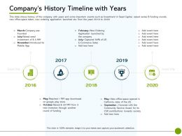 Pitch Deck To Raise Non Public Offering Companys History Timeline With Years Ppt Themes