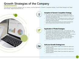 Pitch Deck To Raise Non Public Offering Growth Strategies Of The Company Sales Program Ppts Tips