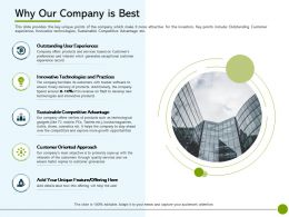Pitch Deck To Raise Non Public Offering Why Our Company Is Best Competitive Advantage Ppts Rules