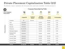Pitch Deck To Raise Private Placement Capitalization Table Ownership Cap Ppts Gallery