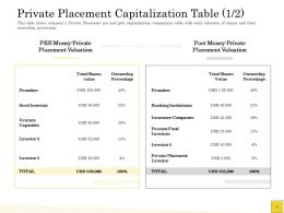 Pitch Deck To Raise Private Placement Capitalization Table Seed Investors Ppts Clipart