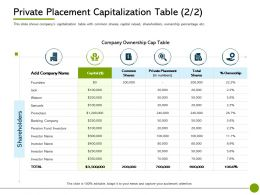 Pitch Deck To Raise Public Offering Private Placement Capitalization Table Fund Investors Ppt Backgrounds