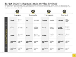 Pitch Deck To Raise Target Market Segmentation For The Product Demographic Ppt Slides