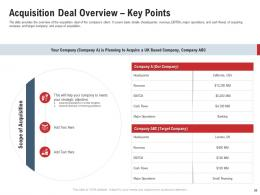 Pitchbook For Acquisition Deal Powerpoint Presentation Slides