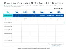 Pitchbook For Merger Deal Competitor Comparison On The Basis Of Key Financials Ppt Aids