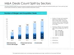 Pitchbook For Merger Deal M And A Deals Count Split By Sectors Ppt Powerpoint Image