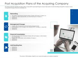 Pitchbook For Merger Deal Post Acquisition Plans Of The Acquiring Company Ppt Graphics