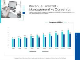 Pitchbook For Merger Deal Revenue Forecast Management Vs Consensus Ppt Graphic Tips