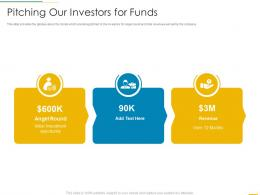 Pitching Our Investors For Funds Funding Slides