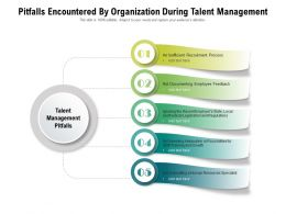 Pitfalls Encountered By Organization During Talent Management