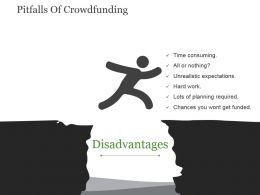 Pitfalls Of Crowdfunding Powerpoint Slide Designs Download