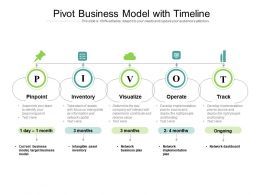 Pivot Business Model With Timeline