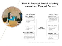 Pivot In Business Model Including Internal And External Factors