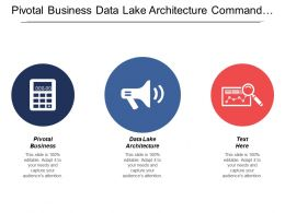 Pivotal Business Data Lake Architecture Command Centre Processing Tier