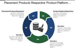 Placement Products Respective Product Platform Repository Architecture Information Products