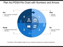 Plan Act Pdsa Pie Chart With Numbers And Arrows