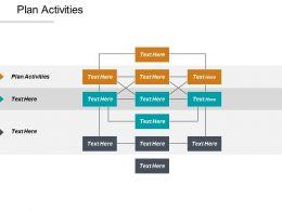 Plan Activities Ppt Powerpoint Presentation Inspiration Graphics Tutorials Cpb