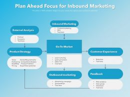 Plan Ahead Focus For Inbound Marketing