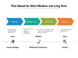 Plan Ahead For Short Medium And Long Term