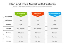Plan And Price Model With Features