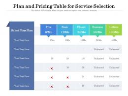 Plan And Pricing Table For Service Selection