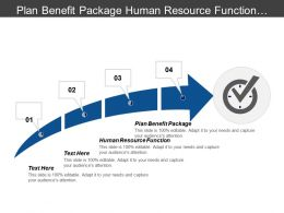 Plan Benefit Package Human Resource Function Recruitment Automation