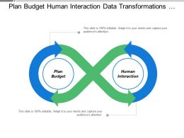 Plan Budget Human Interaction Data Transformations Visual Mapping