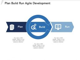 Plan Build Run Agile Development