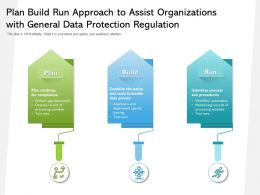 Plan Build Run Approach To Assist Organizations With General Data Protection Regulation