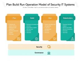 Plan Build Run Operation Model Of Security It Systems