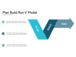 Plan Build Run V Model