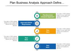 Plan Business Analysis Approach Define Requirement Architecture Access Risks