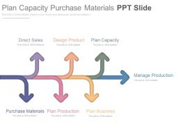 Plan Capacity Purchase Materials Ppt Slide