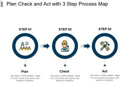 Plan Check And Act With 3 Step Process Map