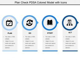 Plan Check Pdsa Colored Model With Icons