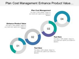 Plan Cost Management Enhance Product Value Channel Selection