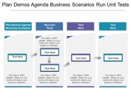 Plan Demos Agenda Business Scenarios Run Unit Tests
