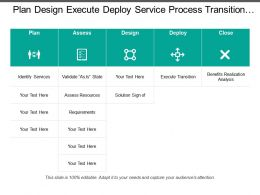 Plan Design Execute Deploy Service Process Transition With Boxes And Icons
