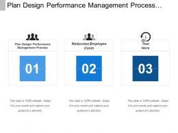 Plan Design Performance Management Process Reduction Employee Costs