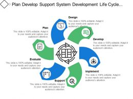 Plan Develop Support System Development Life Cycle With Arrows And Icons