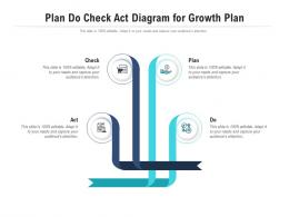 Plan Do Check Act Diagram For Growth Plan Infographic Template