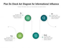 Plan Do Check Act Diagram For Informational Influence Infographic Template