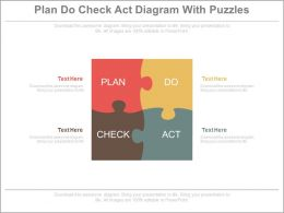Plan Do Check Act Diagram Made With Puzzles Powerpoint Slides