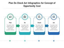 Plan Do Check Act For Concept Of Opportunity Cost Infographic Template