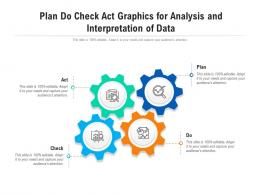 Plan Do Check Act Graphics For Analysis And Interpretation Of Data Infographic Template
