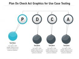 Plan Do Check Act Graphics For Use Case Testing Infographic Template