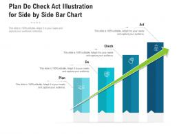 Plan Do Check Act Illustration For Side By Side Bar Chart Infographic Template